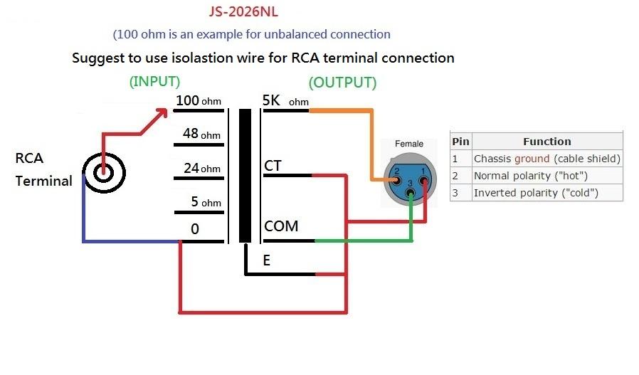 Schema Collegamento Xlr Rca : Schema collegamento xlr poli marinoproject microfoni